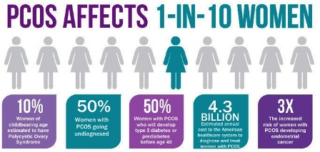 pcos1to110
